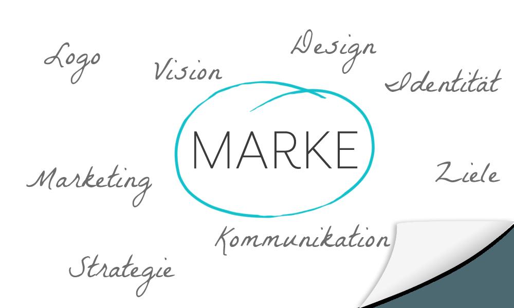 Entwicklung von Corporate Designs, Logos und komplettem Branding